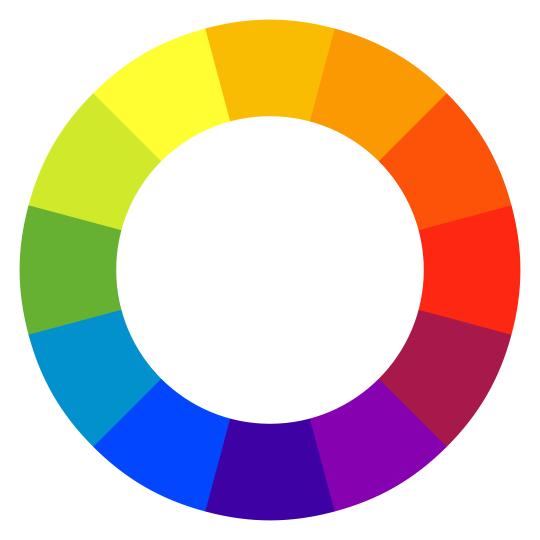 純色からなる色相環